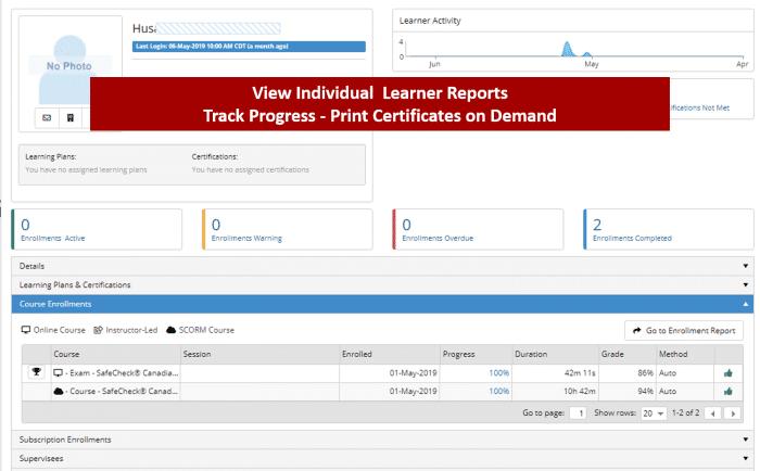 Corporate Accounts - Learner Report